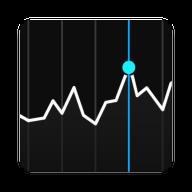 股票行情朗读软件手机版apk
